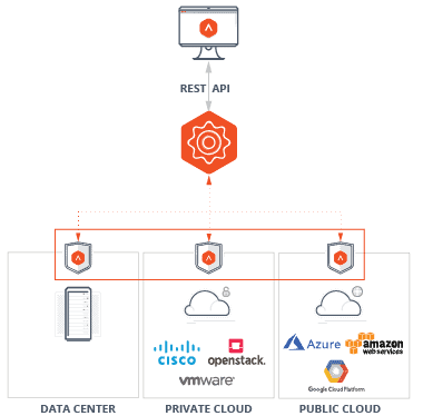 Intelligent-Web-Application-Firewall-diagram